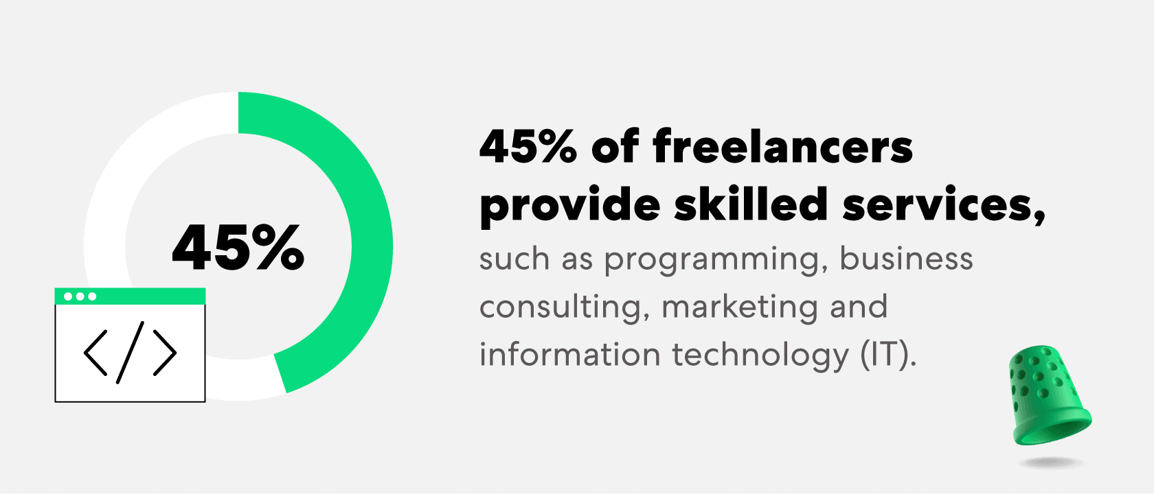 45-freelancers-provide-skilled-services