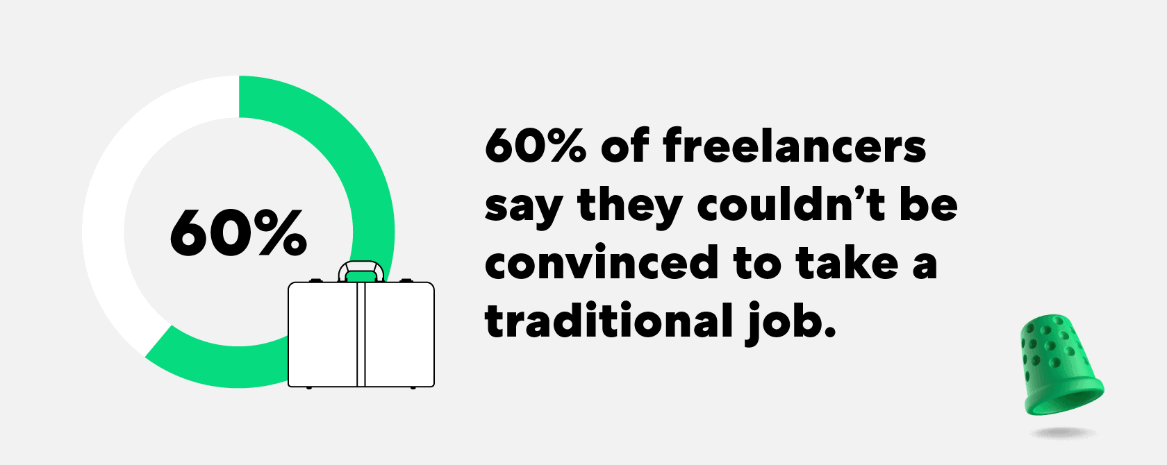 60-not-convinced-to-take-a-traditional-job