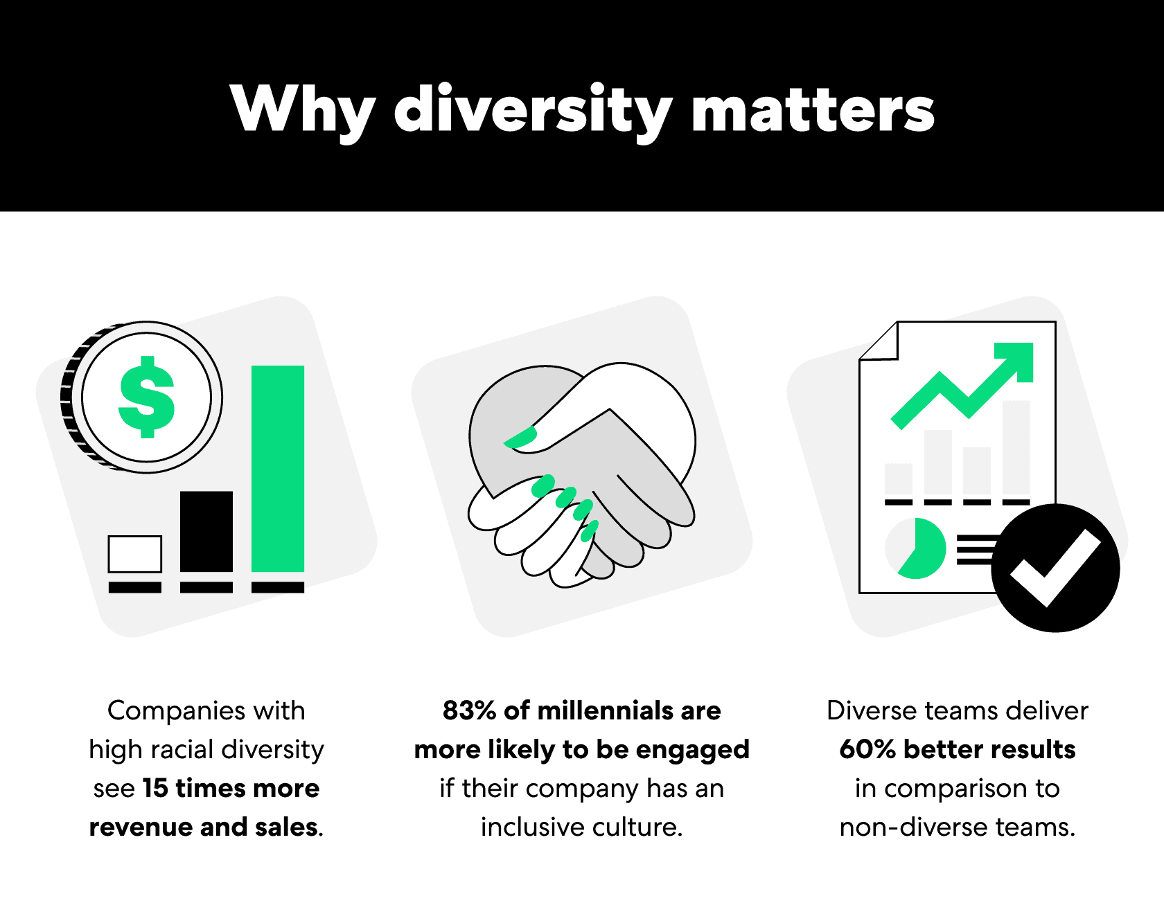 why-diversity-matters