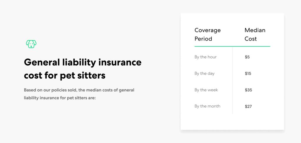 Pet insurance GL cost ranges