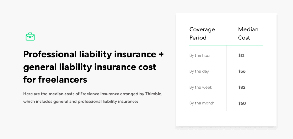 Freelancers general + professional liability insurance cost