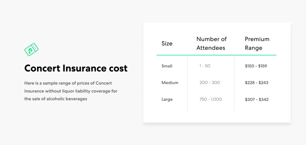 concert insurance cost chart