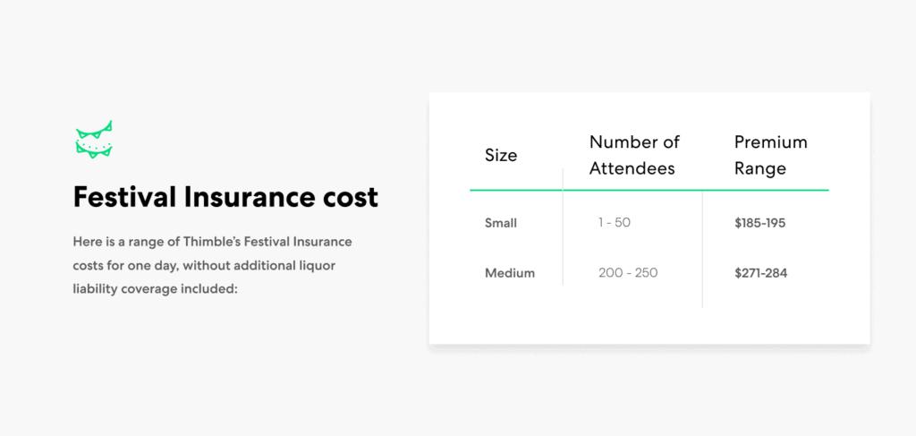Festival insurance cost range