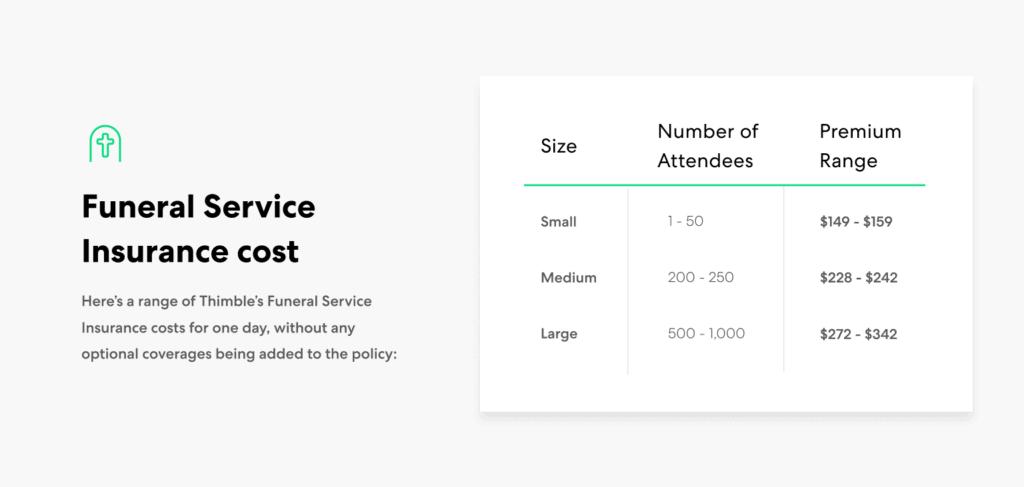 Funeral Service insurance cost range