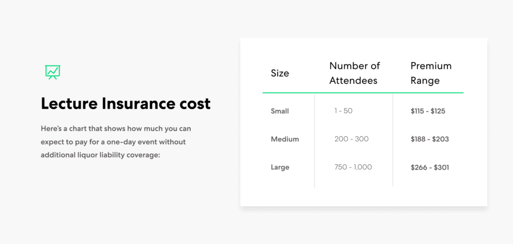 Lecture insurance cost ranges