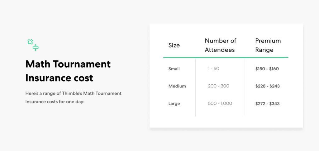 Math Tournament insurance cost ranges