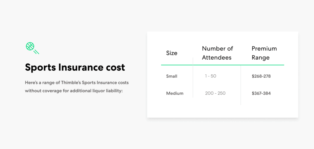 Sports insurance cost range